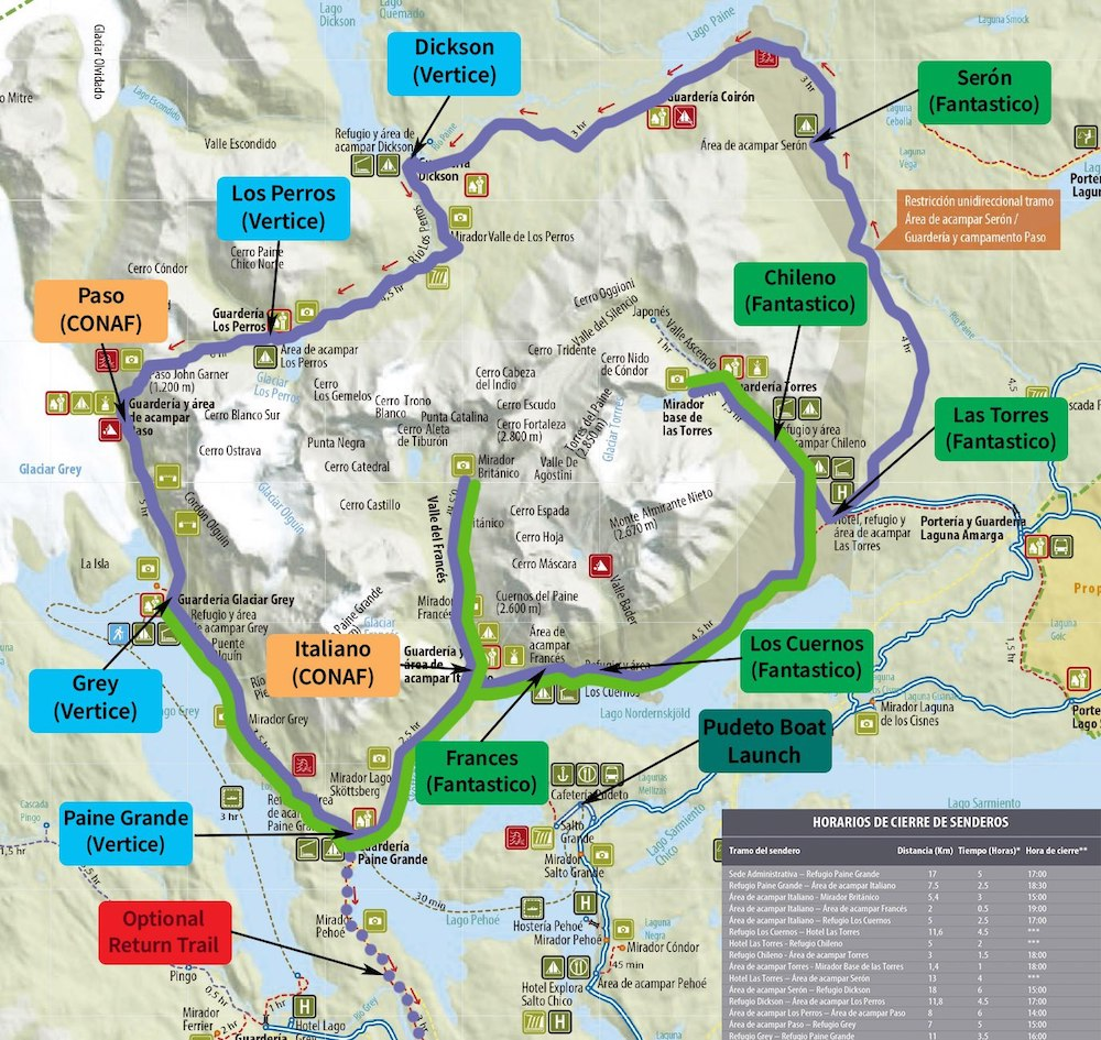Detailed map of the 'O' Circuit in Torres del Paine National Park, Chile